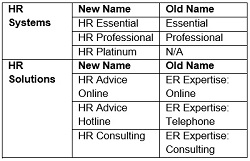 HR Services Small